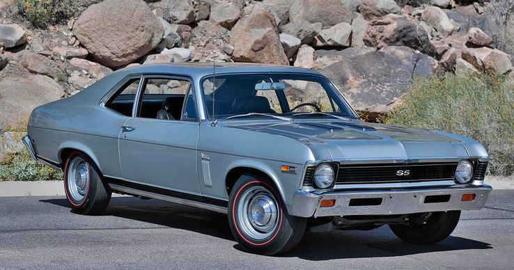 Chevrolet's 10 Most Badass Muscle Cars, Ranked | HotCars
